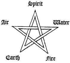 free white magic spells, white magic spells, free spells, love spells,
